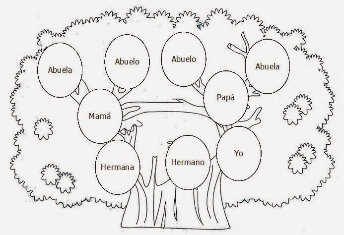 Jardin Escolar rbol genealgico