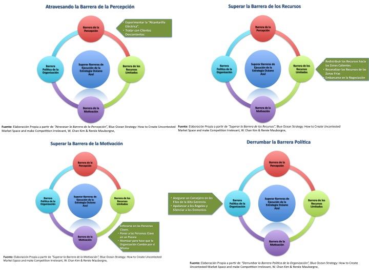 ejemplos de vias catabolicas y anabolicas