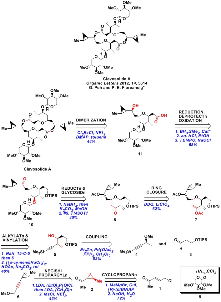 natural product retrosynthesis