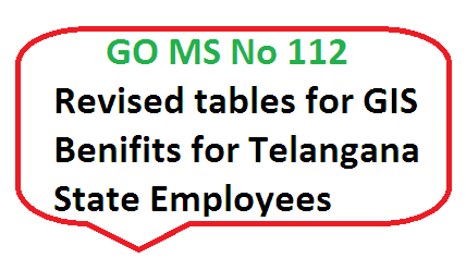 GO MS No 112 Telangana State TS Employees Group Insurance Scheme GIS Revised Tables of benifits communication on 22.08.2015