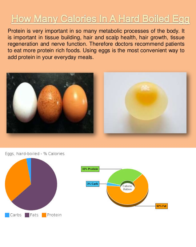 Calories in Hard Boiled Egg ~ exerciseswork