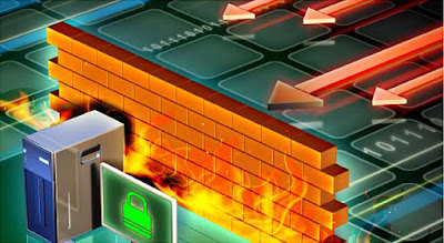 Firewalls to Save from Hackers