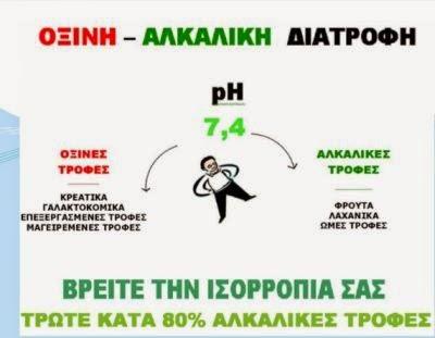 ΑΛΚΑΛΙΚΗ ΔΙΑΤΡΟΦΗ