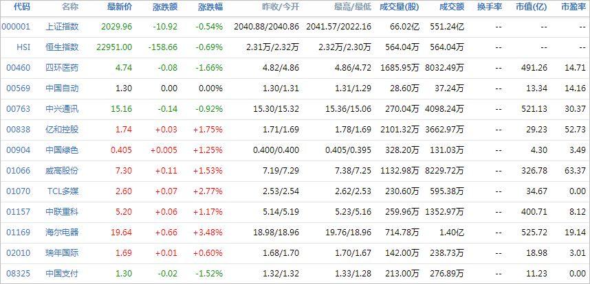 中国株コバンザメ投資ウォッチ銘柄watch20140606