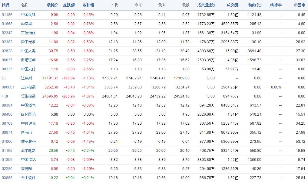 中国株コバンザメ投資ウォッチ銘柄watch20150129