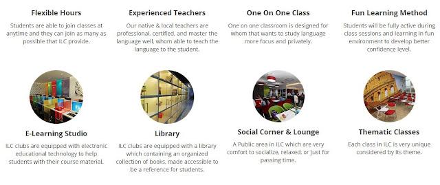 fasilitas belajar