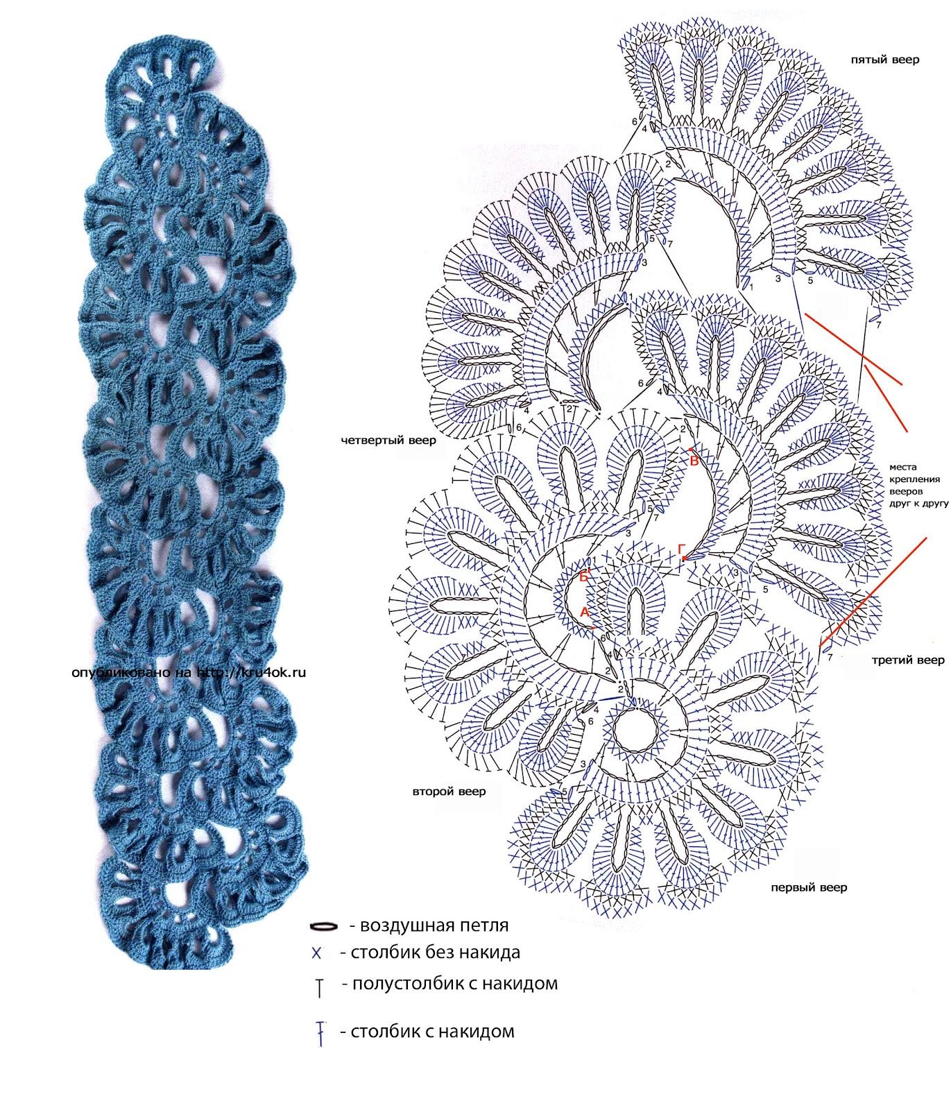 Вязанный шарф крючком со схемами
