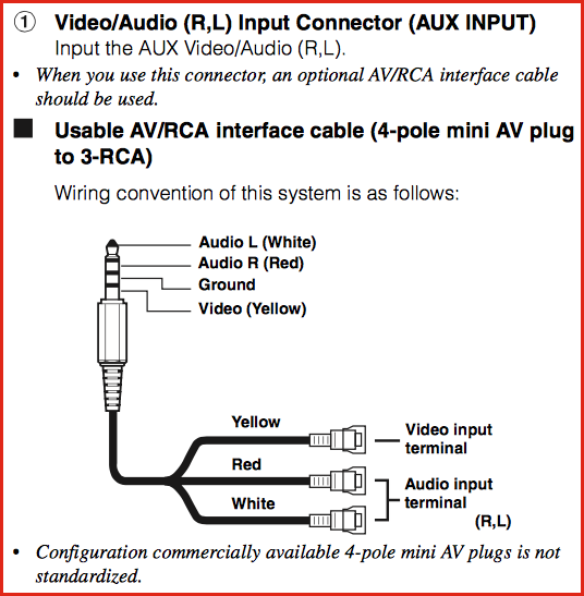 appradioworld apple carplay android auto car technology news aux camera remote out connector requires an av rca interface cable the cable has to be a 4 pole mini av plug to 3 rca take a look at this graphic