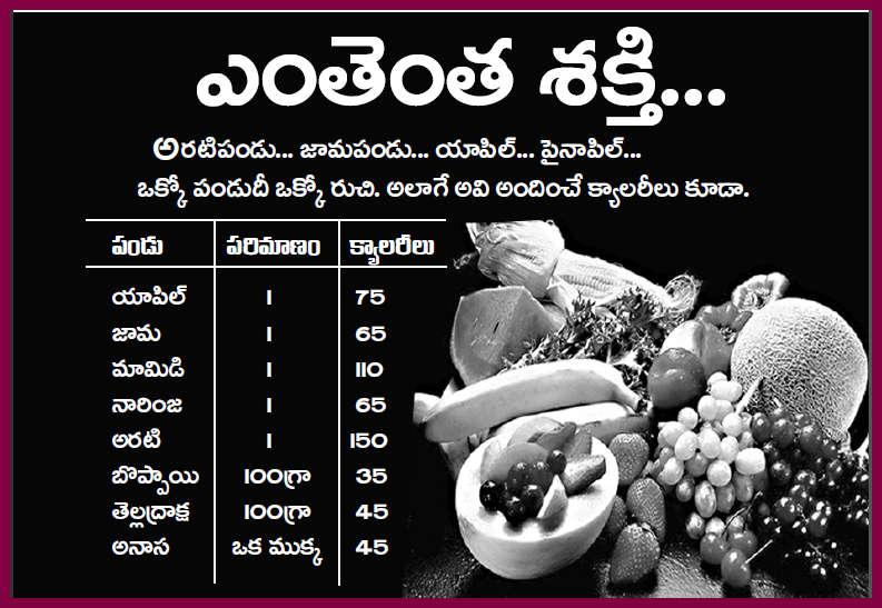 Vitamins list in telugu