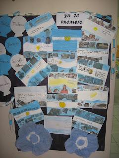 Biblioteca pablo a pizzurno escuela n 11 de 12 carteleras for Decoracion 9 de julio primaria