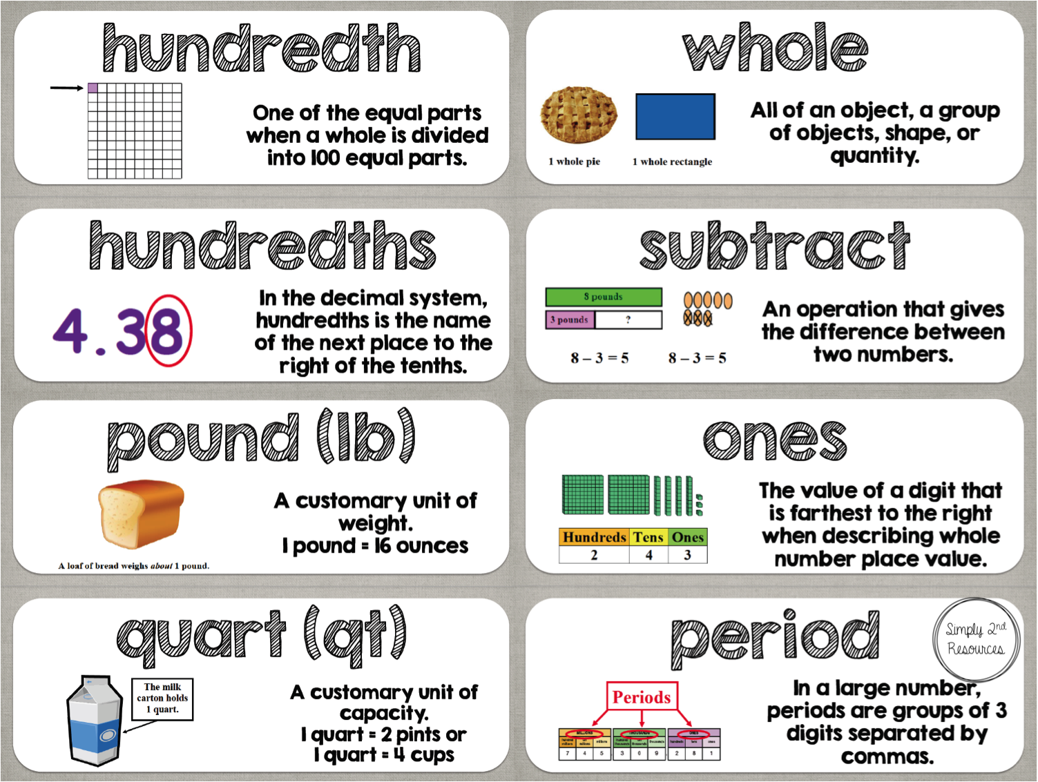 Simply 2nd Resources: Math Vocabulary Cards u0026 Wall