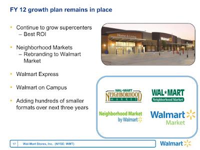 Walmart Neighborhood Market Logo