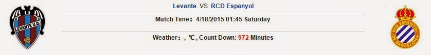 Chuyên gia cá cược Levante vs Espanyol