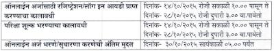 ZP Nandurbar Bharti 2015 nandurbar.nic.in_Important Dates