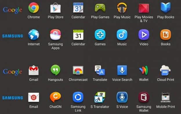 TouchWiz, Galaxy S6, interface de toque, Samsung Electronics, smartphones, Android, Android mais puro, sistema operacional da Samsung, apps inúteis