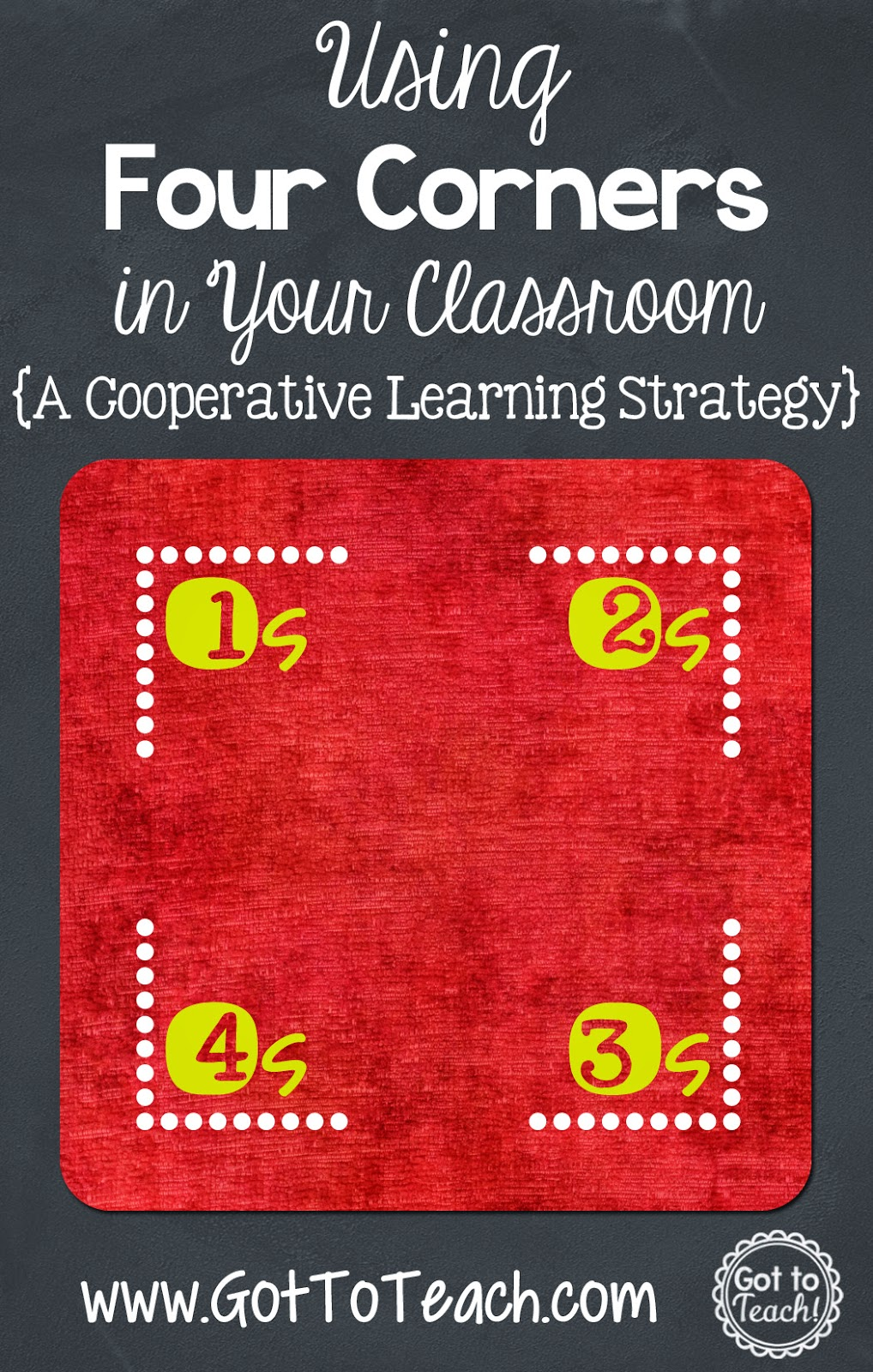 Collaborative Learning Techniques Classroom ~ Four corners a cooperative learning strategy post of