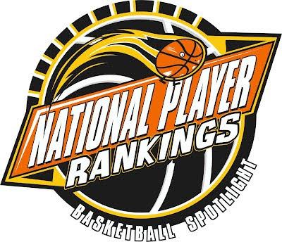 Basketball Spotlight Class 2016 Top 100