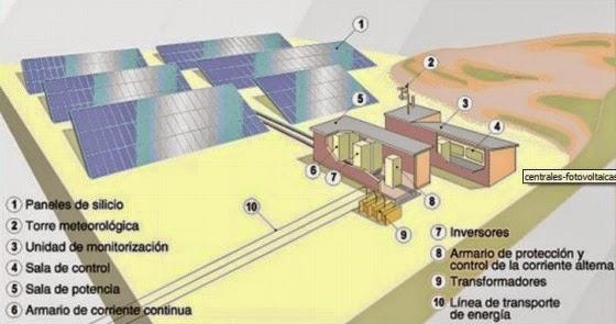 Yubasolar instalaci n fotovoltaica conectada a red for Instalacion fotovoltaica conectada a red