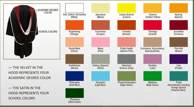 Graduation Shop: The Importance of Masters Graduation Hood Colors