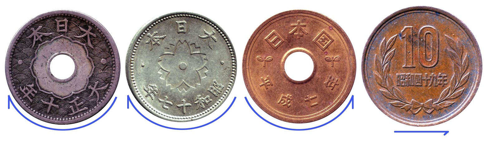 World Coin Collecting Reading Japanese Numbers And Dates