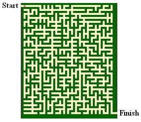 labirin besi, permainan labirin,