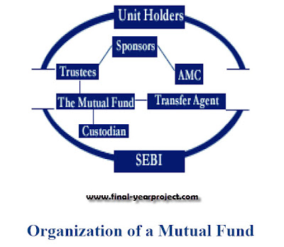 regression analysis and mutual funds Journal of empirical finance 6 1999 121–152  the hazards of mutual fund underperformance: a cox regression analysis asger lunde a.