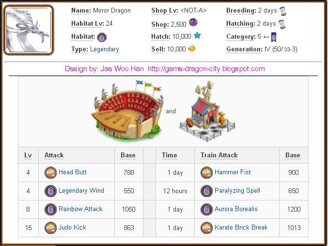 Tổng hợp và Damage và Attack các skill của Legend Dragon trong game Dragon City 7