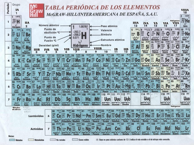 La quimica es tu amiga abril 2011 publicado por daniel osnar diego alan en 1806 no hay comentarios urtaz Gallery