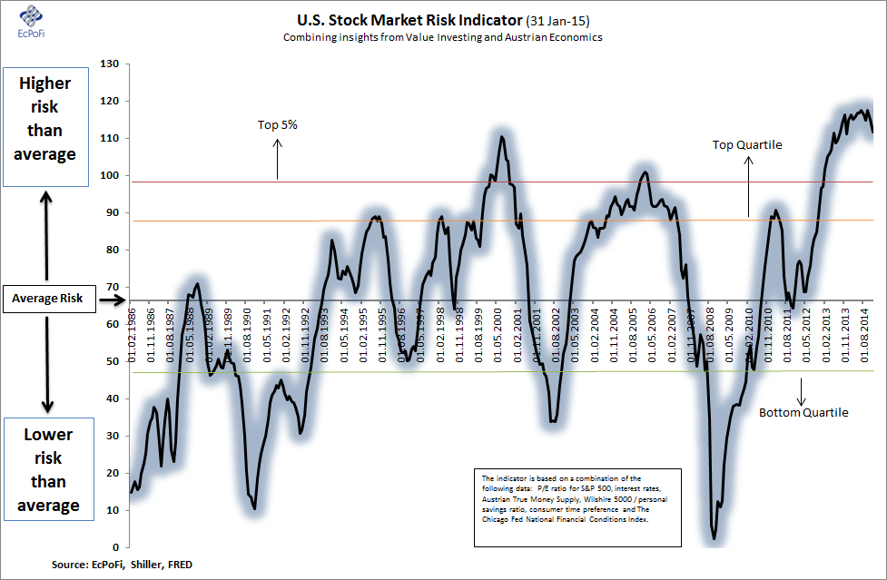 essays on risk and return in the stock market