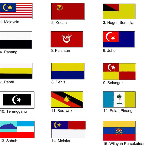 P P Bahasa Melayu Tahun 3 2011