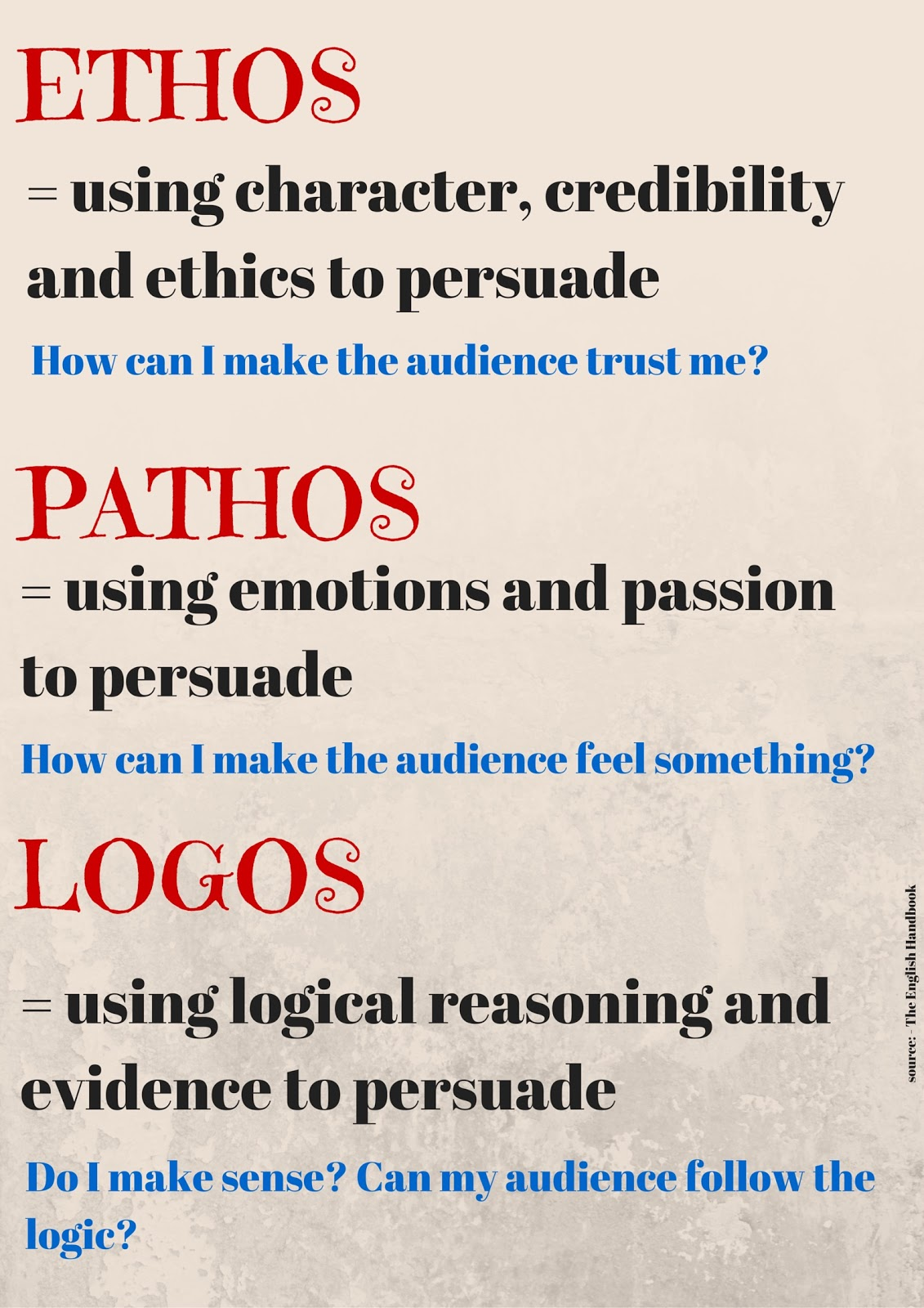 how to use ethos pathos and logos in an essay ethos essay topics ...