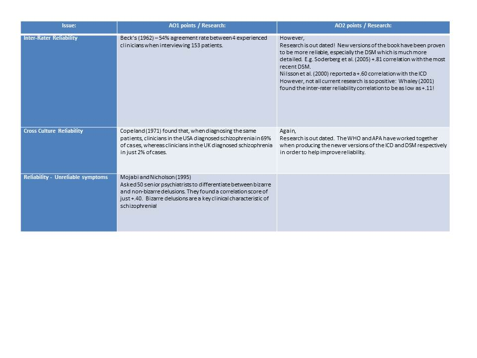 problems surrounding schizophrenia essay Schizophrenia: difficulties surrounding those, who are given diagnosis against their will essay writing service, custom schizophrenia: difficulties surrounding those.