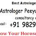 Leo Horoscope 2014 | Singh Varshik Rashifal 2014 | सिंह वार्षिक राशिफल 2014
