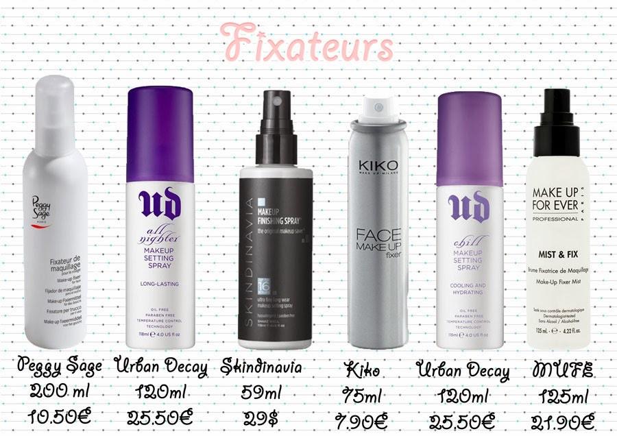fixateur maquillage peau grasse