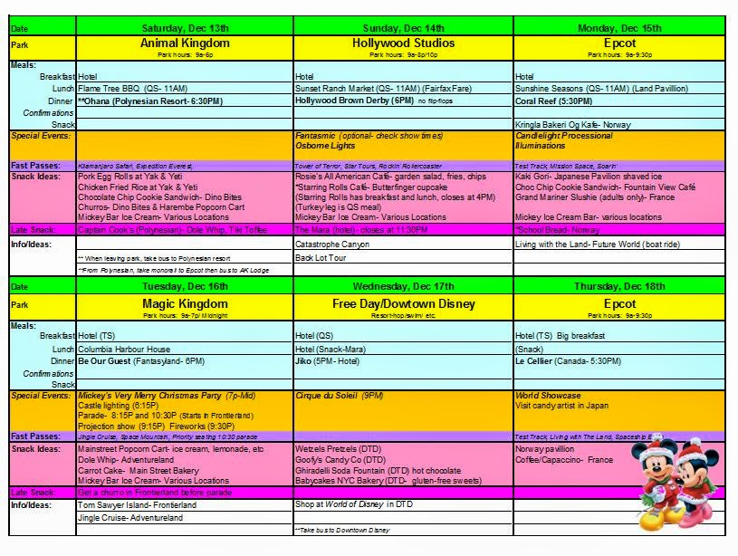 Sample Itinerary For Disney World Nurul Amal