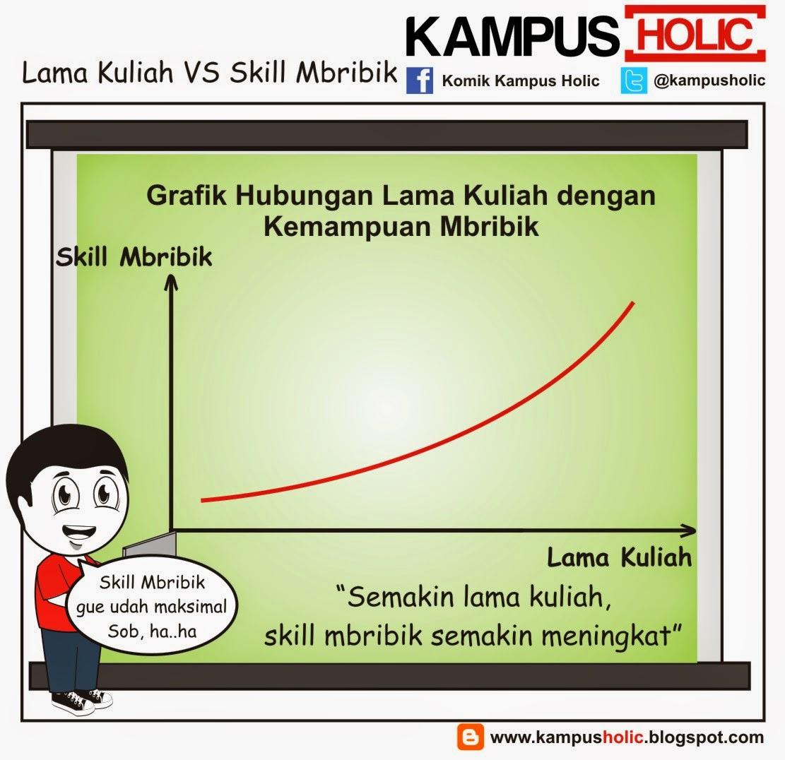 #606 Lama Kuliah VS Skill Mbribik