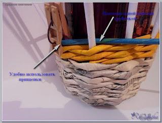 азы плетения из газет
