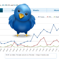 Tools for Twitter Analytics