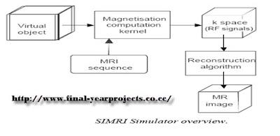 Phd Thesis Grid Computing