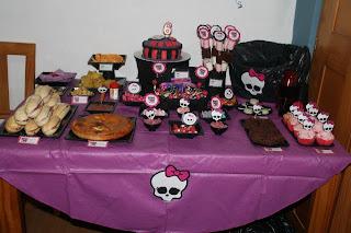 Cumplea  Os De Monster High De Nena
