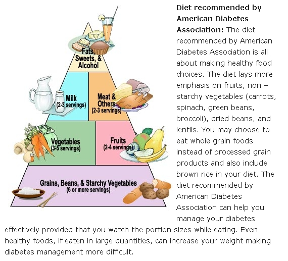 Type 2 diabetes diet-plan