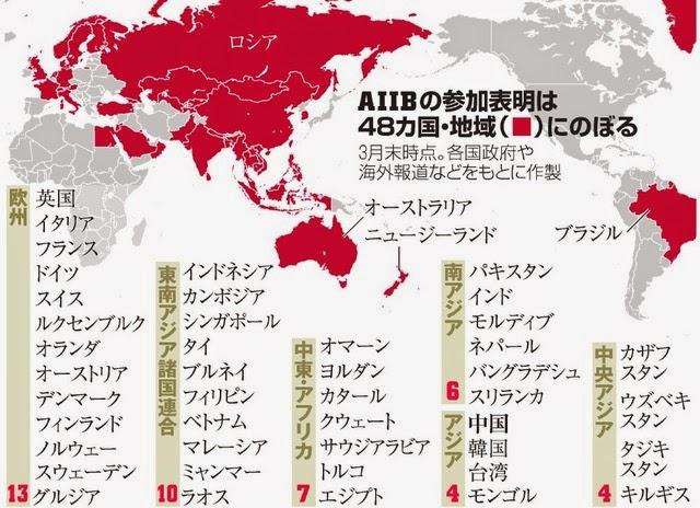 AIIB アジアインフラ投資銀行 参加国