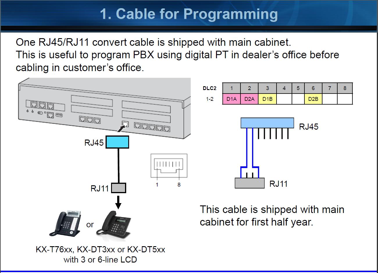 cara koneksi kabel pabx panasonic ns300 rj 45 to rj11
