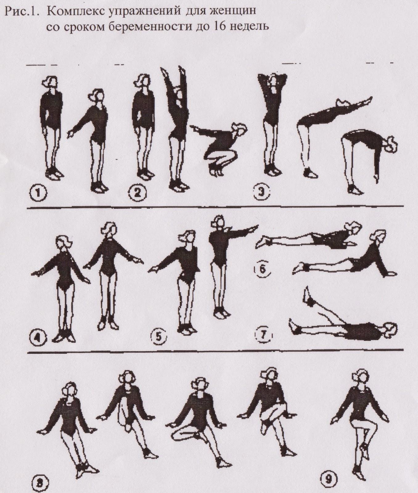 Гимнастика для беременных на 22 неделе
