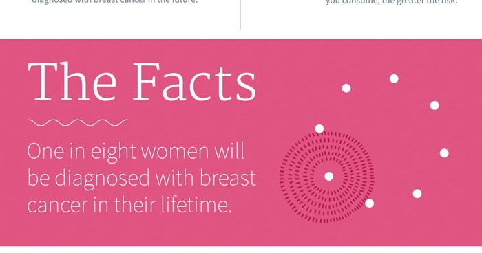 Mybestbadi Breast Cancer Awareness