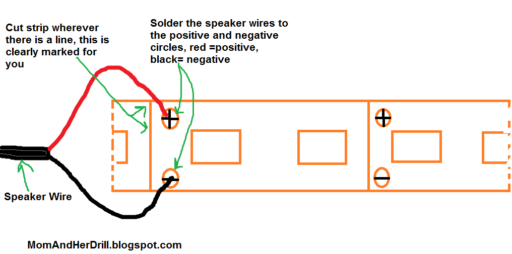 How to wire install led reel lighting a tutorial mom and her drill the strips of lights have adhesive on the back to stick to your shelves use the wire strippers to expose the bare wires for soldering asfbconference2016 Choice Image