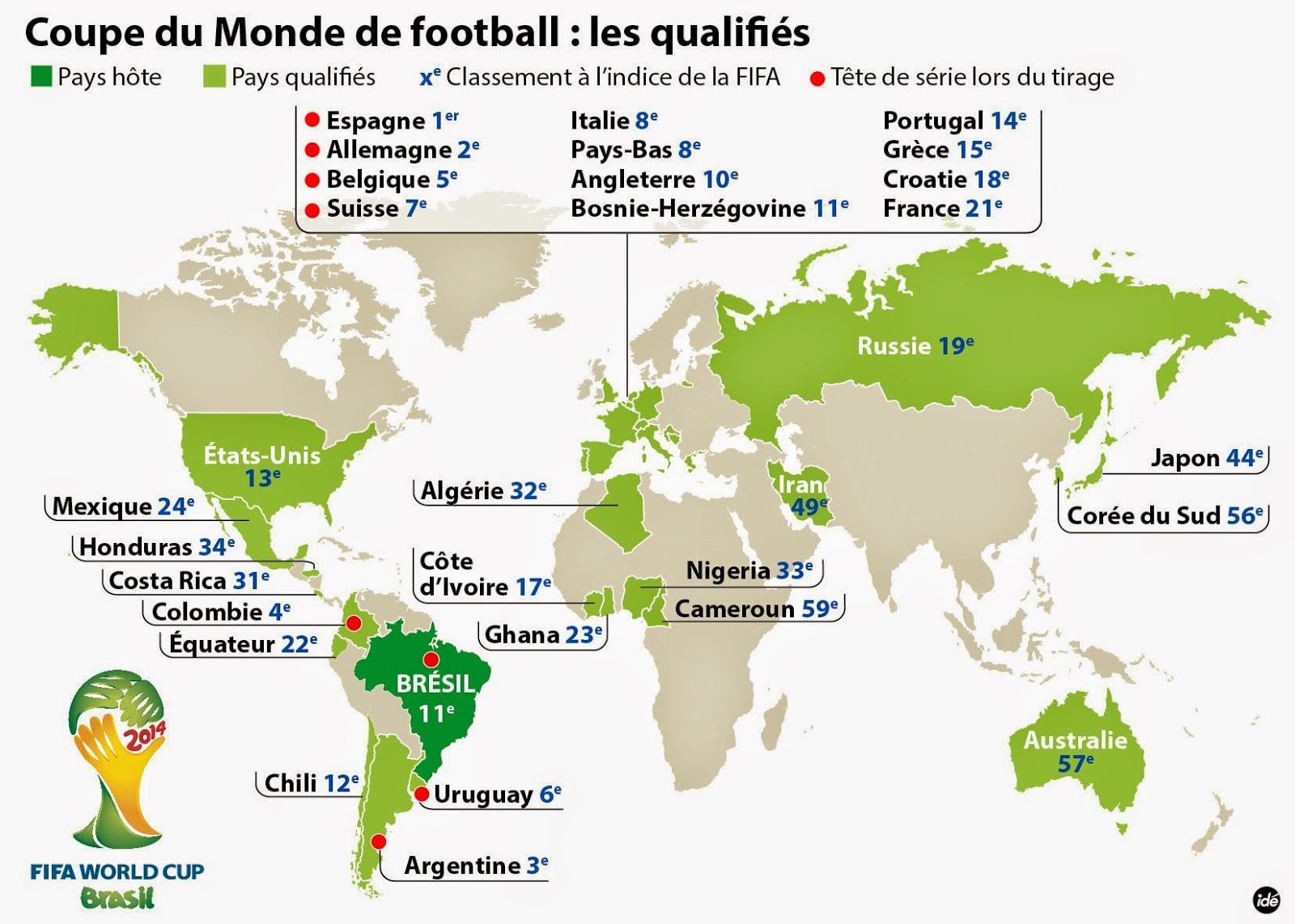 Herald dick magazine la coupe du monde 2014 de football au br sil illustr e par les blasons - Carte coupe du monde 2014 ...