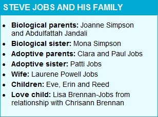 Patti Jobs Steve Jobs Sister A father he never knew...