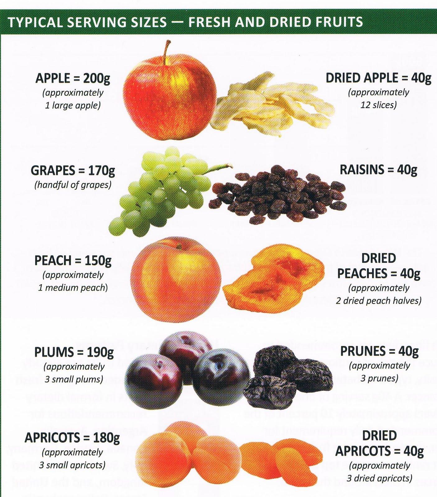 Frutas deshidratadas - Loros en Argentina