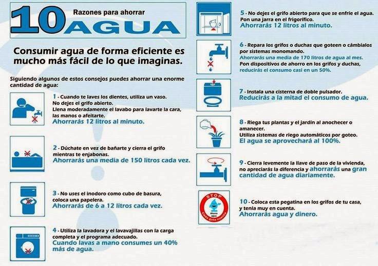 Misteragua trucos para ahorrar agua - Como ahorrar agua y luz ...